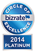 2014 Bizrate Circle of Excellence - See The Metal Store Reviews at Bizrate.co.uk